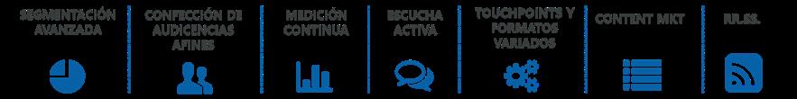 Elaboramos una campaña cuya clave estaba en la optimización que cada frente de acción.