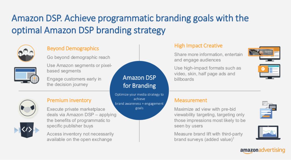 Amazon Advertising DSP - Branding