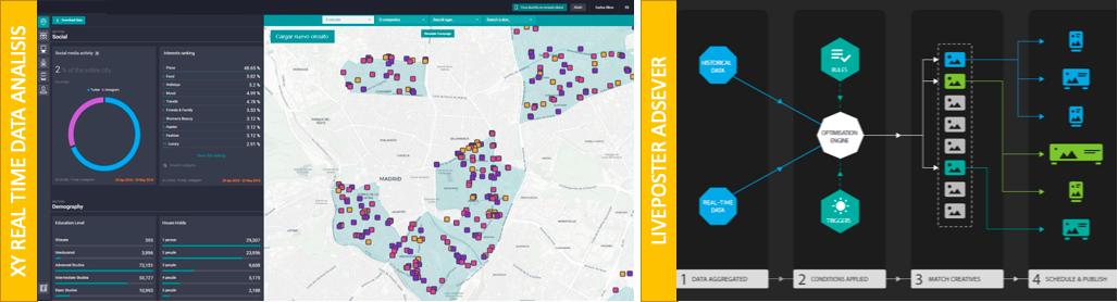 Dashboard y gráfico estratégico para el diseño de campañas asociadas a XY.